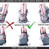 """Happy Feet"" The Importance of Foot Mechanics"